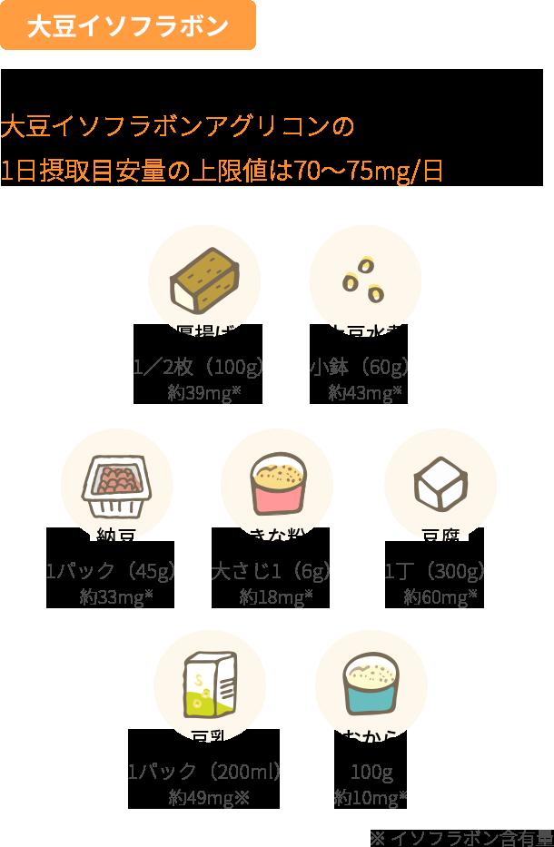 食事 エストロゲン エストロゲンを多く含む11の食品